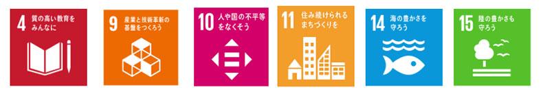 SDGs(アドベンチャーワールド)